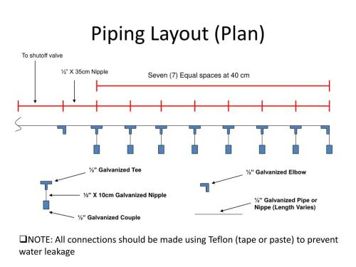 small resolution of piping layout plan