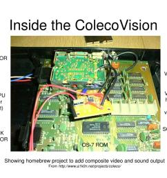 ppt coleco adam hardware design with comparison to modern pcs powerpoint presentation id 37173 [ 1024 x 791 Pixel ]