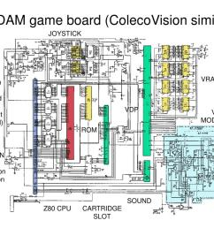 adam game board colecovision similar  [ 1024 x 791 Pixel ]