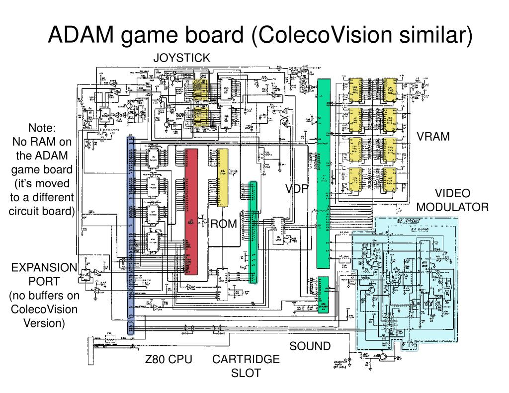 hight resolution of adam game board colecovision similar