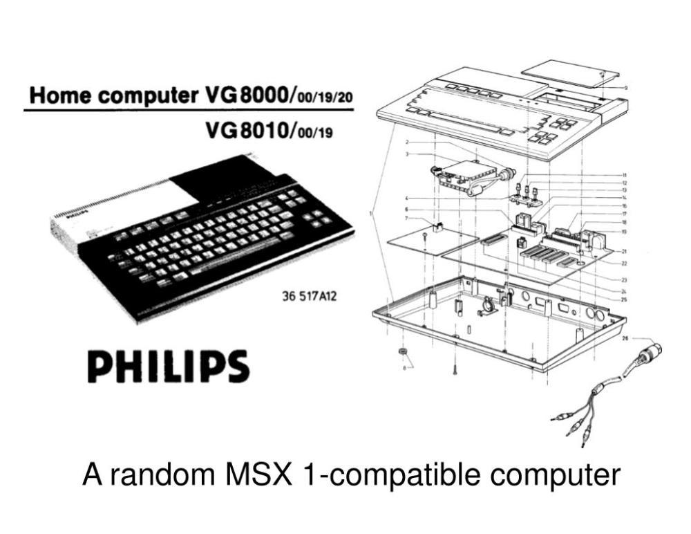 medium resolution of block diagram philips home computer vg8000 basic rom video vram cpu ram keyboard cassette sound joystick