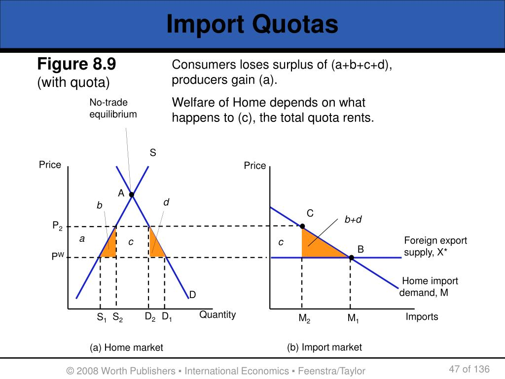 The Demand Curve In Perfect Competition