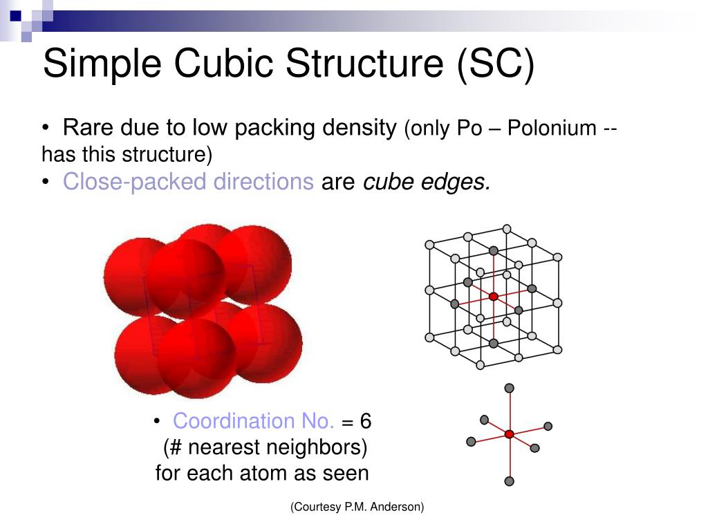 simple atom diagram 2005 nissan altima engine ppt crystallography and structure powerpoint
