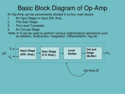 small resolution of basic block diagram of op amp n