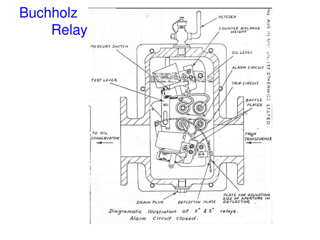 hight resolution of equivalent circuit buchholz relay