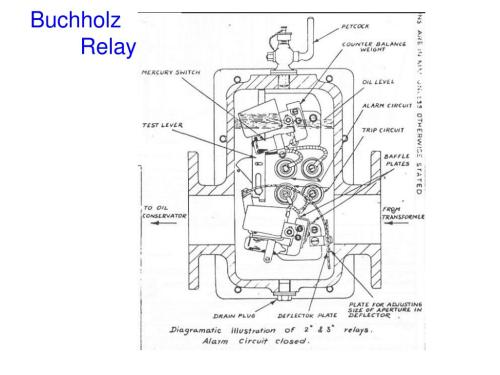 small resolution of equivalent circuit buchholz relay