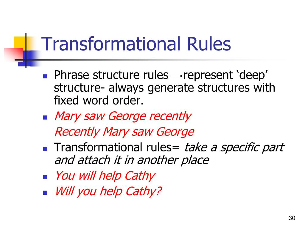 diagramming sentences rules network switch wiring diagram ppt syntax the analysis of sentence structure