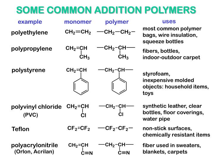 PPT  ADDITION POLYMERS PowerPoint Presentation  ID432037