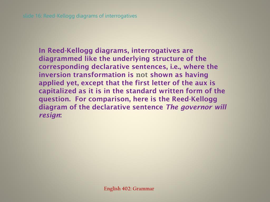 diagramming sentences declarative 2007 chevy suburban parts diagram ppt interrogative questions powerpoint