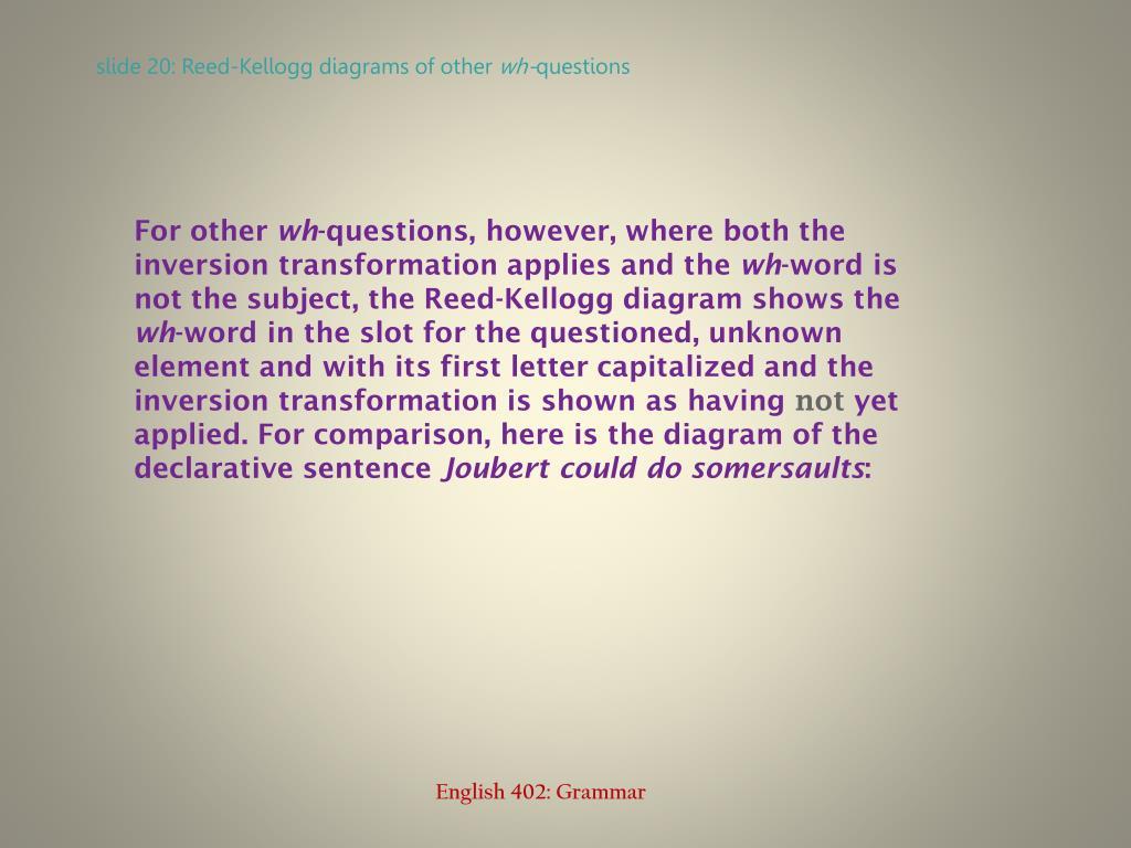 diagramming sentences declarative power inverter diagram ppt interrogative questions powerpoint