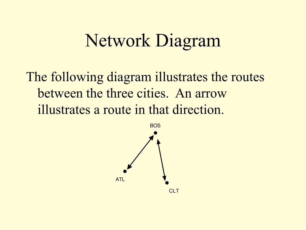 hight resolution of arrow network diagram photos