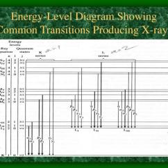 Energy Level Diagram For Oxygen Microwave Oven Parts Fluorescence