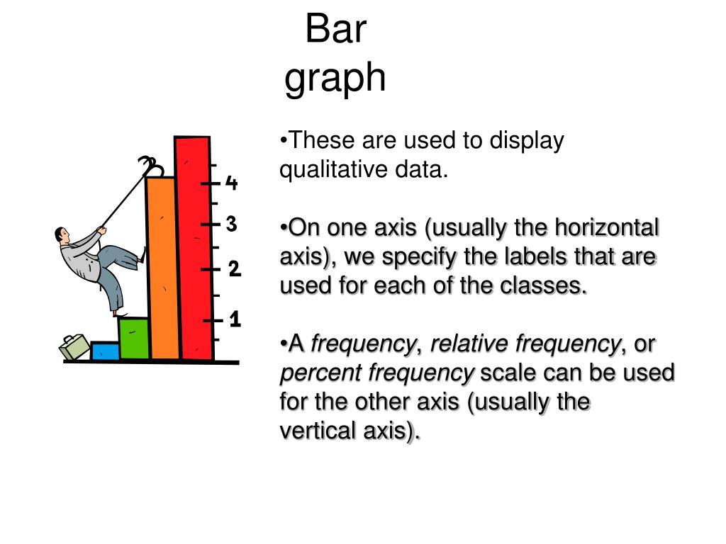 Worksheet Bar Graph Average