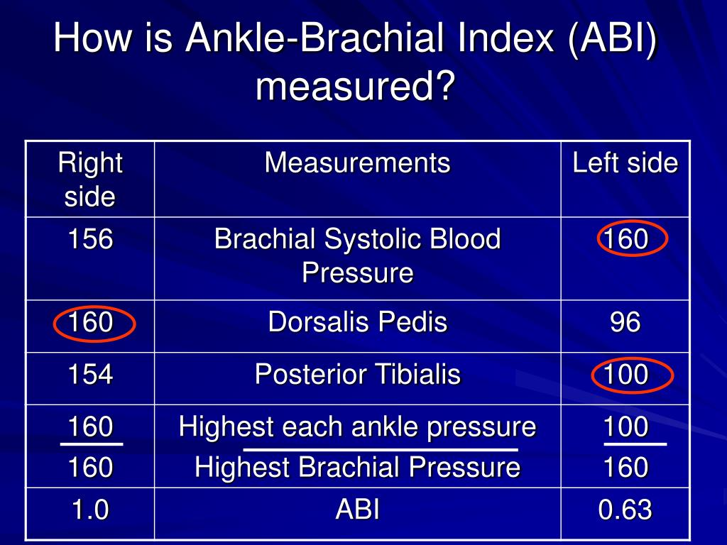 35 Ankle Brachial Index Worksheet