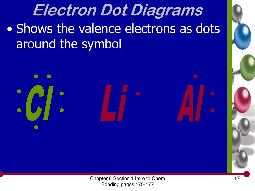 electron dot diagram for lithium subaru outback radio wiring ppt modern chemistry chapter 6 chemical bonding