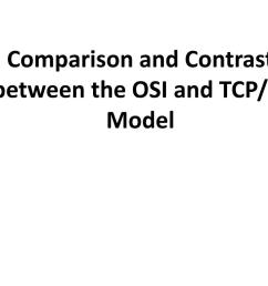 comparison and contrast between the osi and tcp ip model n  [ 1024 x 768 Pixel ]