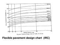 PPT - FLEXIBLE PAVEMENT PowerPoint Presentation - ID:474034
