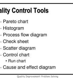 quality flow diagram [ 1024 x 768 Pixel ]
