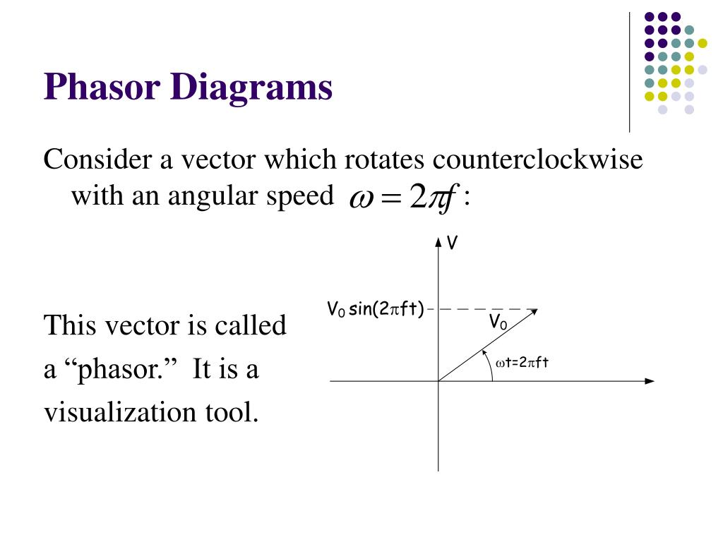 hight resolution of phasor diagrams consider a vector which rotates counterclockwise with an angular speed this vector is called a phasor it is a visualization tool