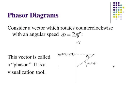 small resolution of phasor diagrams consider a vector which rotates counterclockwise with an angular speed this vector is called a phasor it is a visualization tool