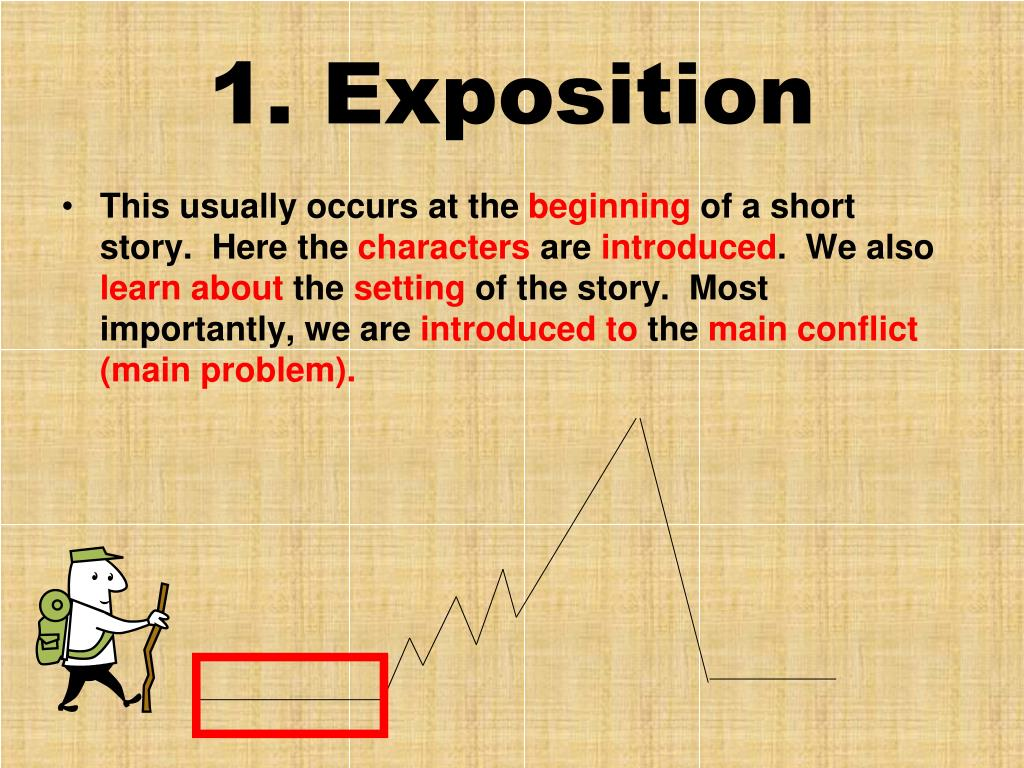 what is an exposition in a plot diagram ac delco radio wiring ppt identifying the elements of
