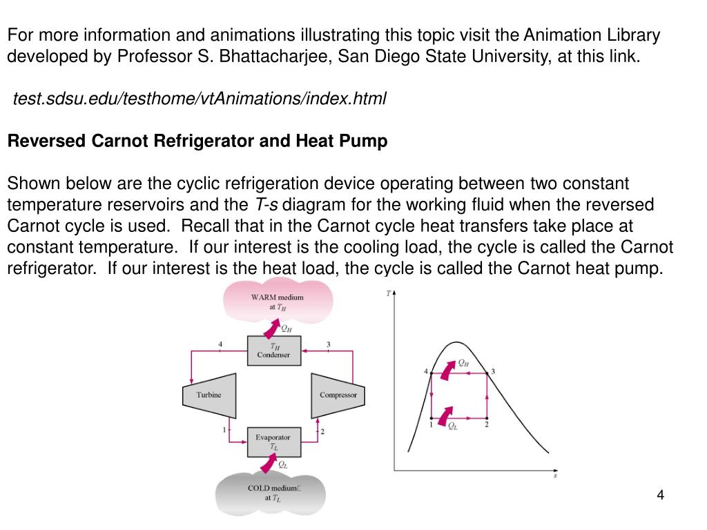 ts diagram of vapour compression cycle lennox ac wiring ppt the vapor refrigeration is a