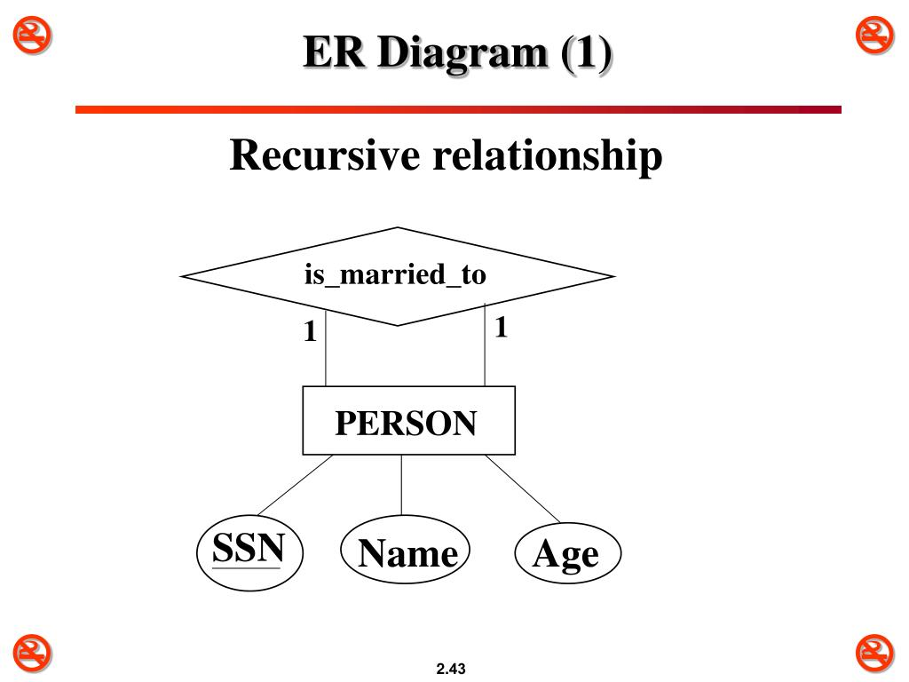 er diagram powerpoint