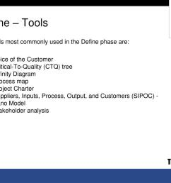 used in the define phase are voice of the customer critical to quality ctq tree affinity diagram process map project charter suppliers  [ 1024 x 768 Pixel ]