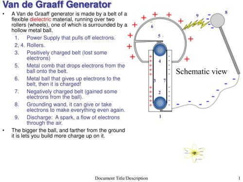 small resolution of van de graaff generator