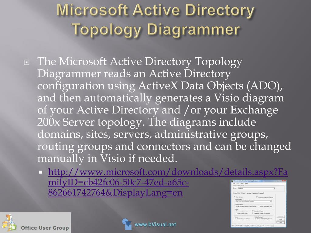 hight resolution of ppt visualizing data with microsoft office visio 2007 powerpoint presentation id 522393