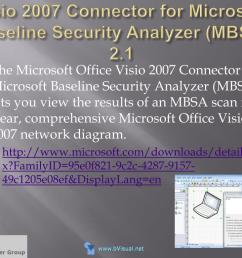 visio 2007 connector for microsoft baseline security  [ 1024 x 768 Pixel ]