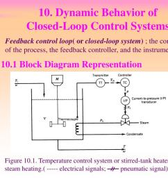 10 dynamic behavior of closed loop control systems l  [ 1024 x 768 Pixel ]