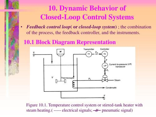 small resolution of 10 dynamic behavior of closed loop control systems l