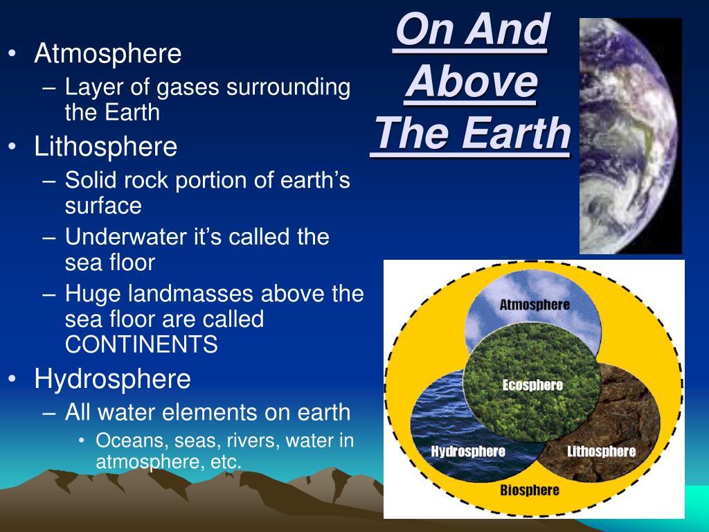 hydrosphere lithosphere atmosphere diagram honda pilot engine ppt chapter 2  a living planet powerpoint presentation