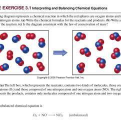 ppt sample exercise 3 1 interpreting and balancing chemical equations powerpoint presentation id 5306 [ 1024 x 768 Pixel ]