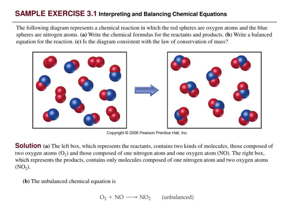 medium resolution of ppt sample exercise 3 1 interpreting and balancing chemical equations powerpoint presentation id 5306