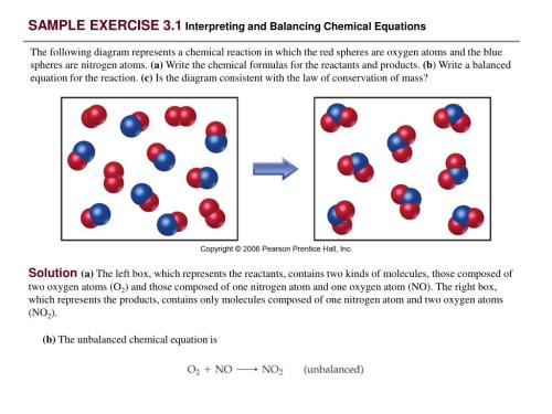 small resolution of ppt sample exercise 3 1 interpreting and balancing chemical equations powerpoint presentation id 5306