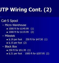 utp wiring cont  [ 1024 x 768 Pixel ]