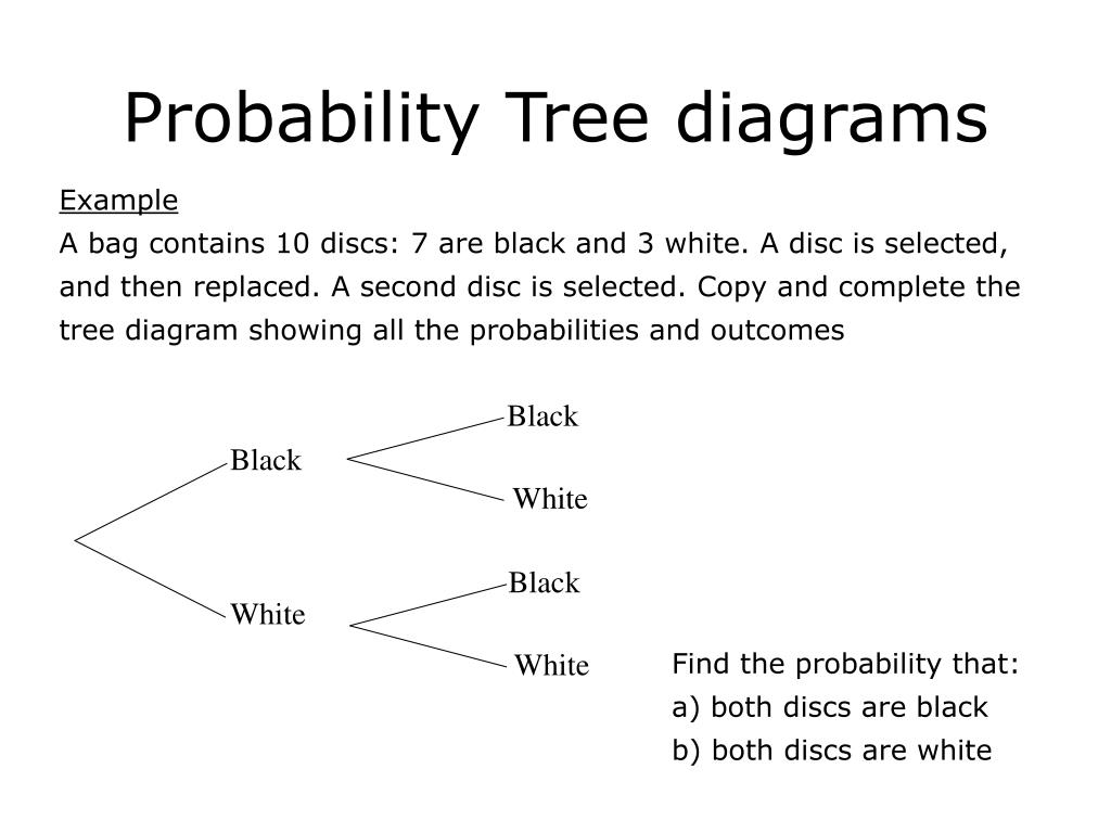 math outcomes tree diagram worksheets clustering in sql server 2008 with ppt probability diagrams powerpoint presentation