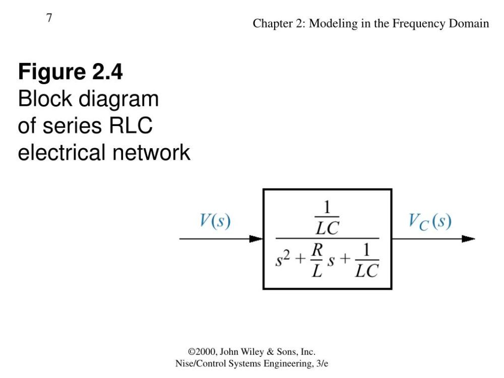 medium resolution of figure 2 4block diagram of series rlc electrical network