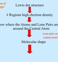 lewis dot structure regions high electron density show where the atoms and lone pairs are on around the central atom lone pairs on central atom  [ 1024 x 768 Pixel ]