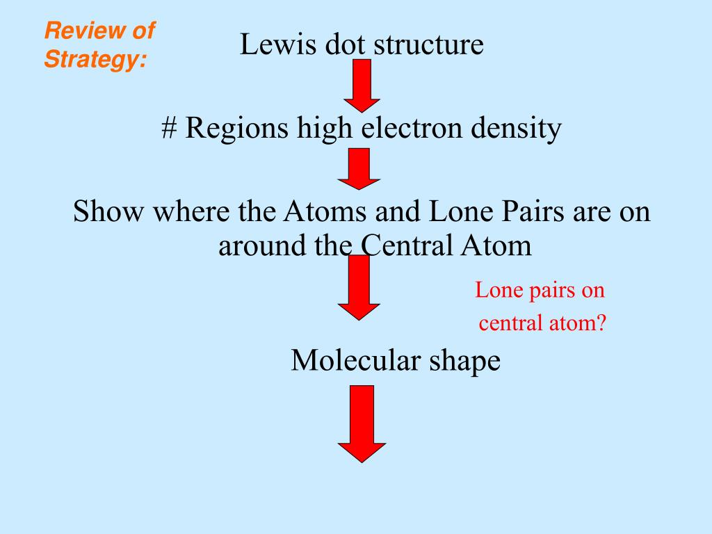 hight resolution of  lewis dot structure regions high electron density show where the atoms and lone pairs are on around the central atom lone pairs on central atom