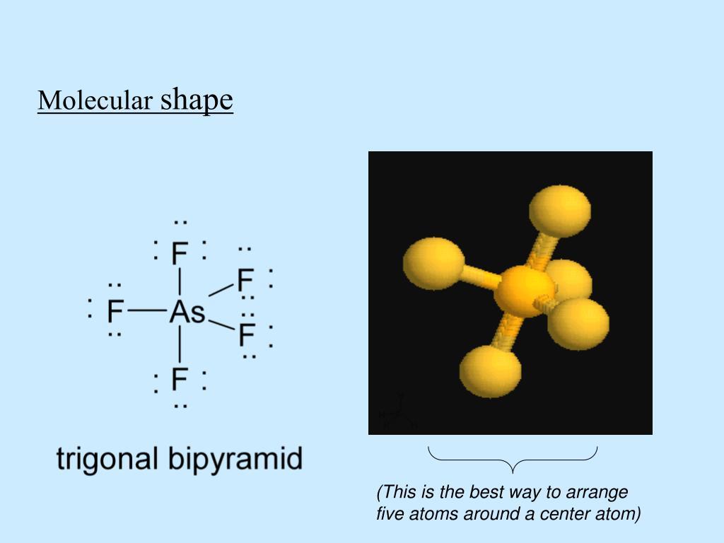Asf5 Molecular Shape