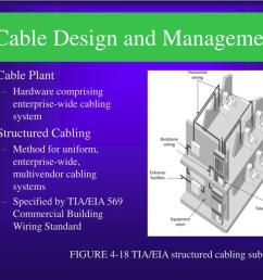 commercial wiring powerpoint presentation wiring librarycable design and management l [ 1024 x 768 Pixel ]