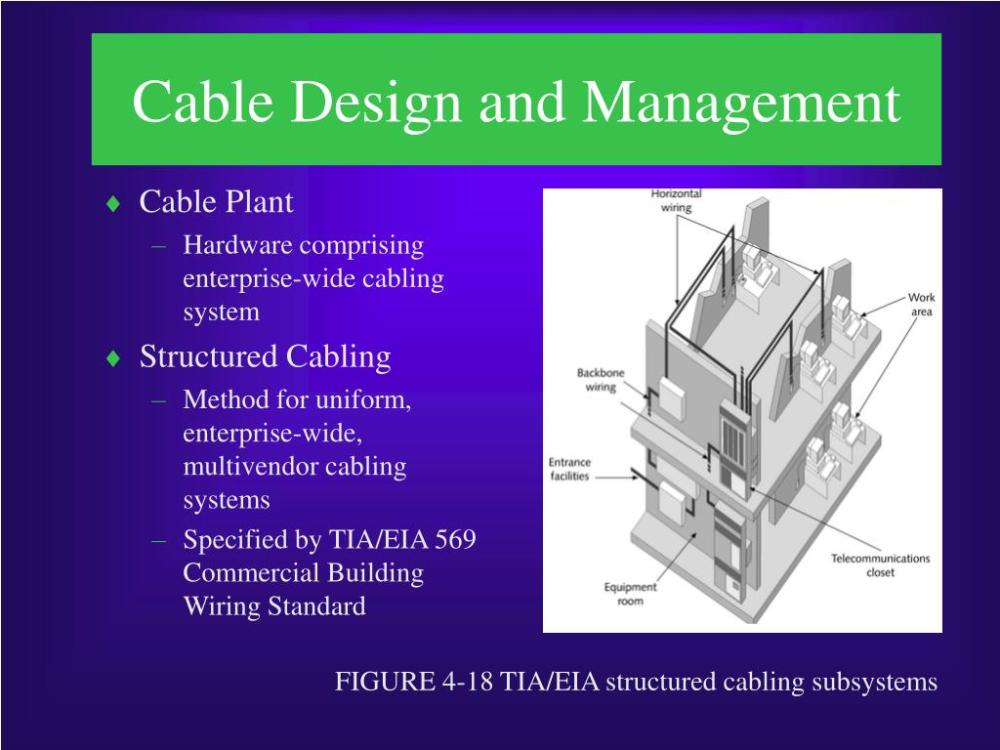 medium resolution of commercial wiring powerpoint presentation wiring librarycable design and management l