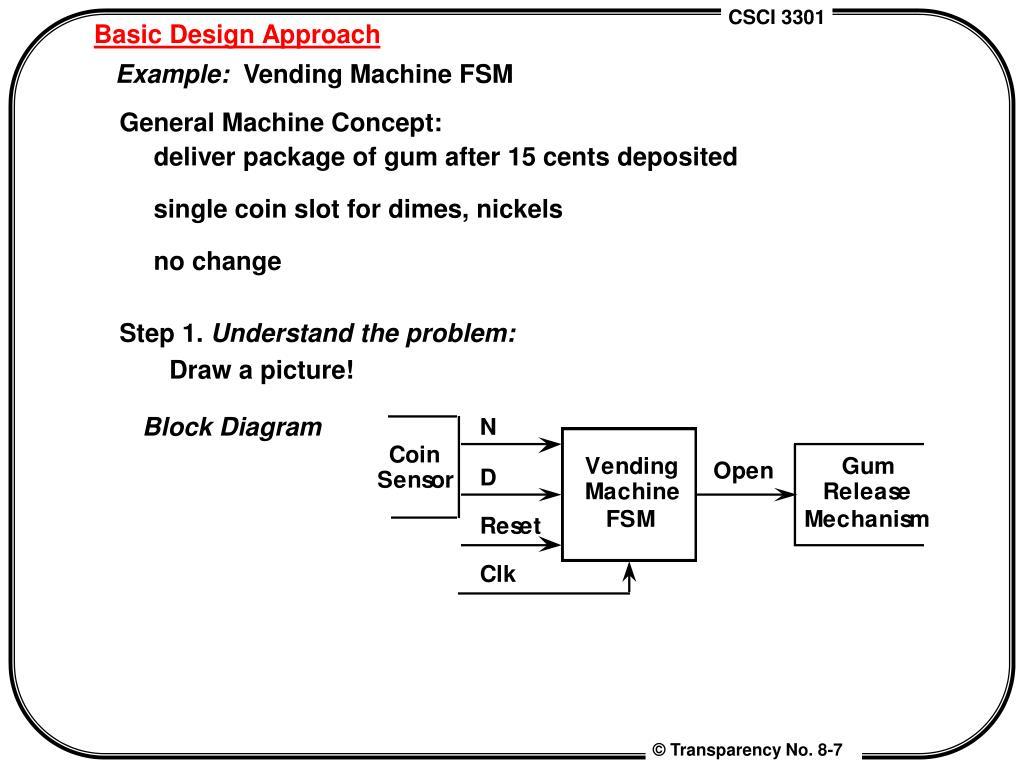 use case diagram vending machine 2002 pontiac bonneville radio wiring ppt chapter 8 finite state design contemporary