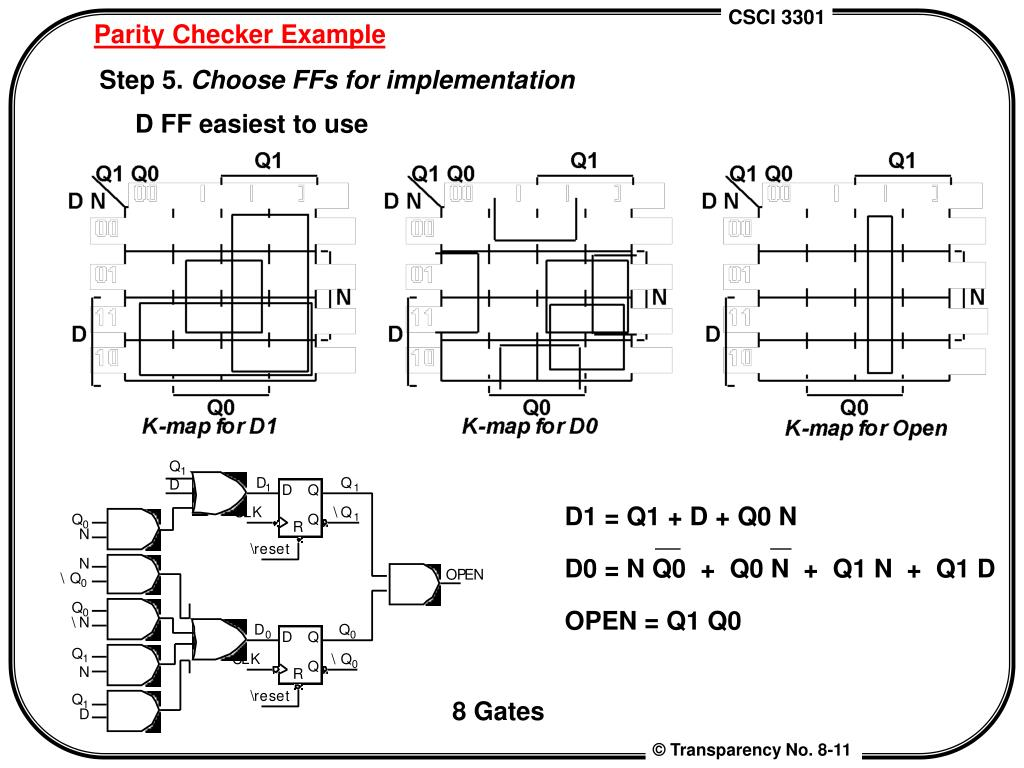 use case diagram vending machine pioneer deh p2500 wiring ppt chapter 8 finite state design contemporary