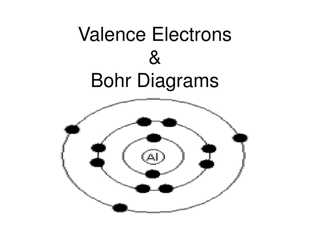 how to draw lewis dot diagrams shear moment diagram distributed load ppt valence electrons and bohr powerpoint