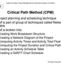 critical path method cpm  [ 1024 x 768 Pixel ]