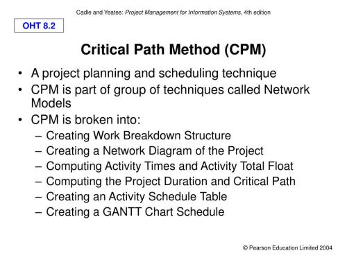 small resolution of critical path method cpm